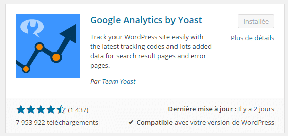 plugin google analytics yoast
