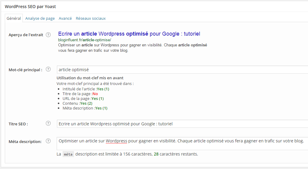 article optimisé seo par yoast
